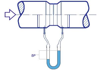 Aerofiltri srl info soluzioni misurare la portata d - Portata pressione ...