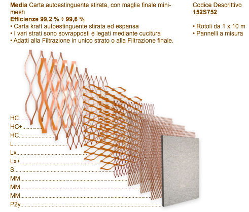 Multilayer Filters HighCapacity2M200