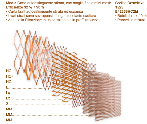 Multilayer Filters HighCapacity2M